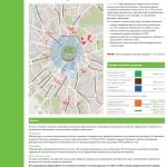 Платные парковки, введенные с 10 октября 2015 года